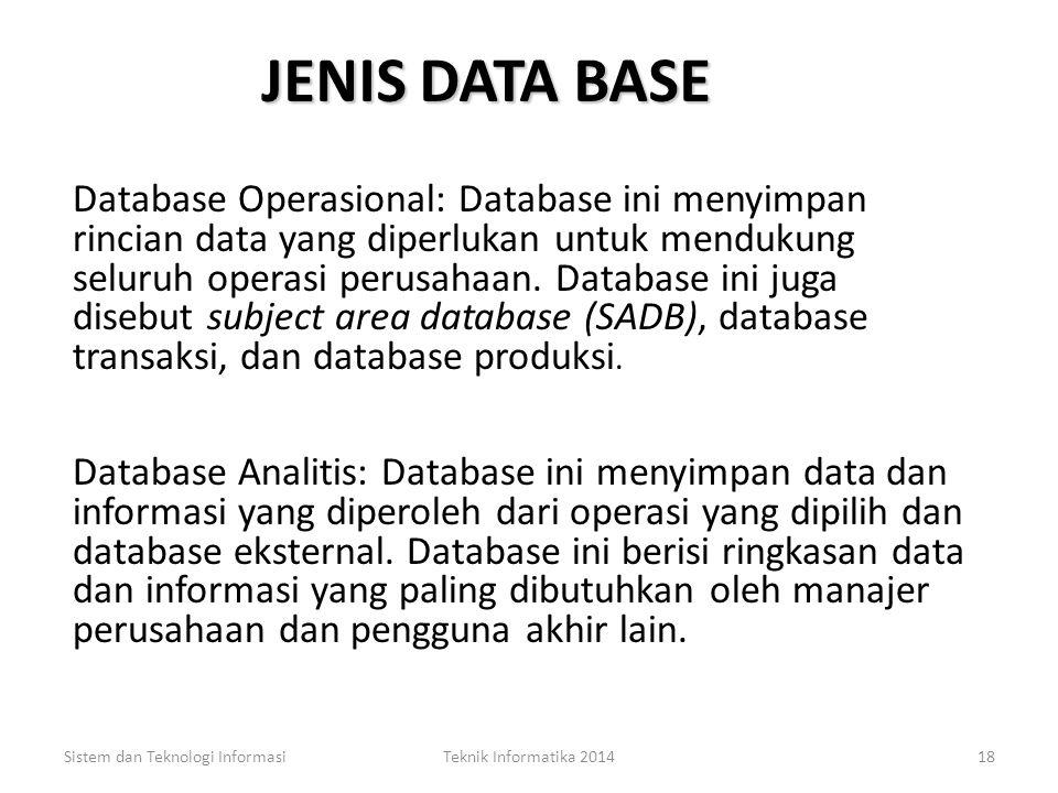 JENIS DATA BASE