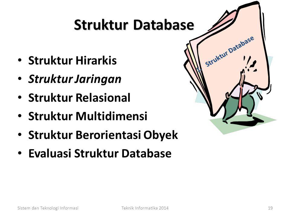 Struktur Database Struktur Hirarkis Struktur Jaringan