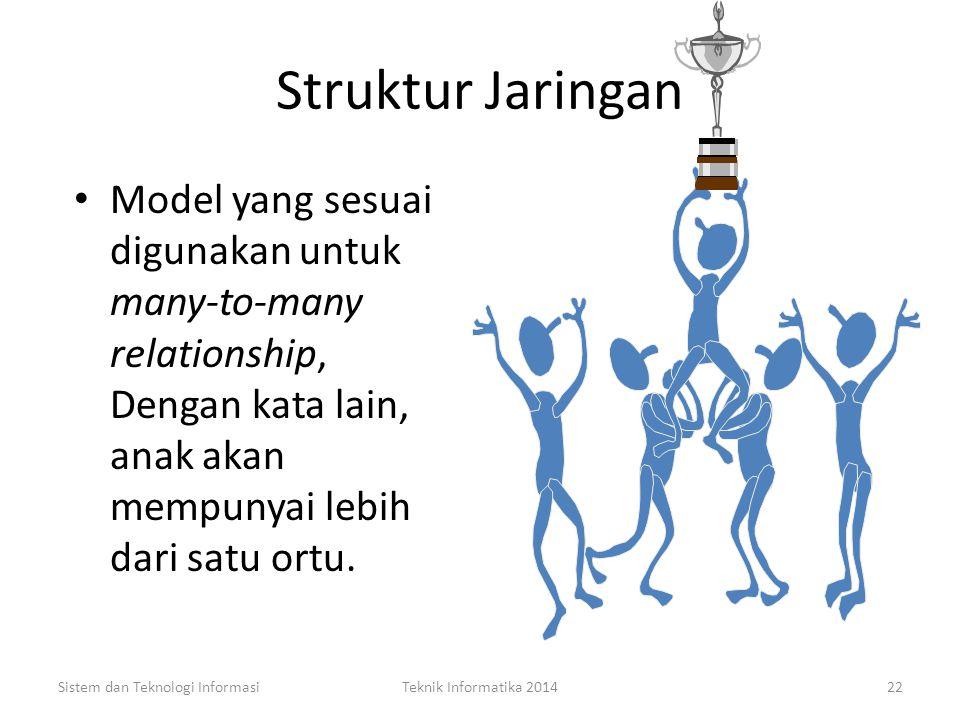 Struktur Jaringan Model yang sesuai digunakan untuk many-to-many relationship, Dengan kata lain, anak akan mempunyai lebih dari satu ortu.