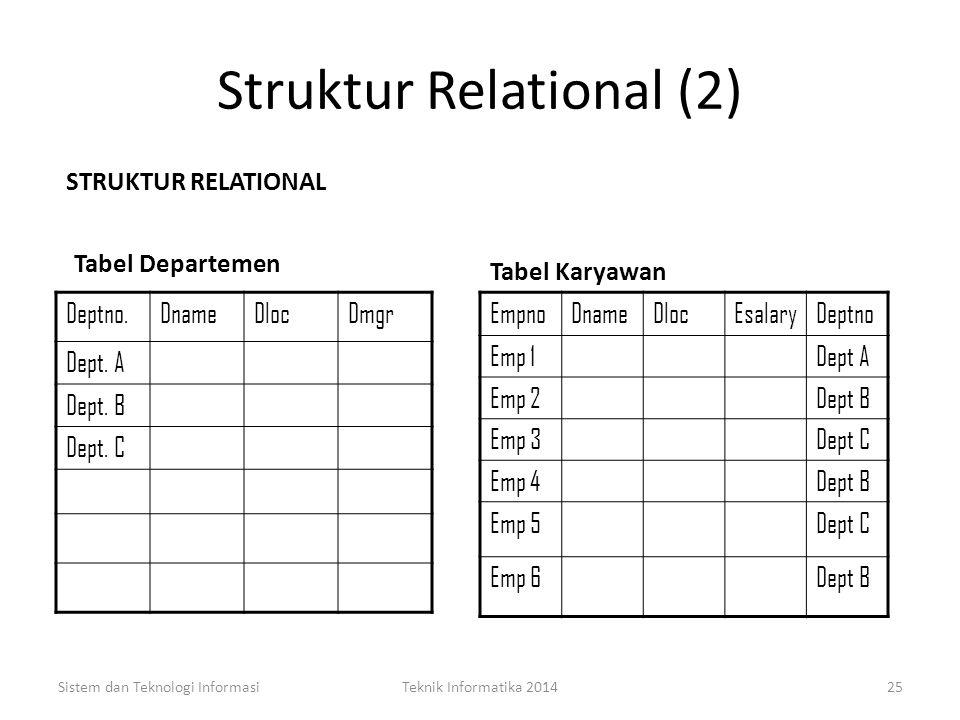 Struktur Relational (2)