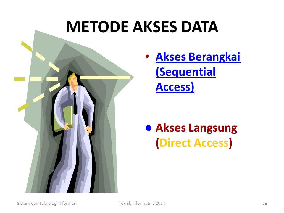 METODE AKSES DATA Akses Berangkai (Sequential Access)
