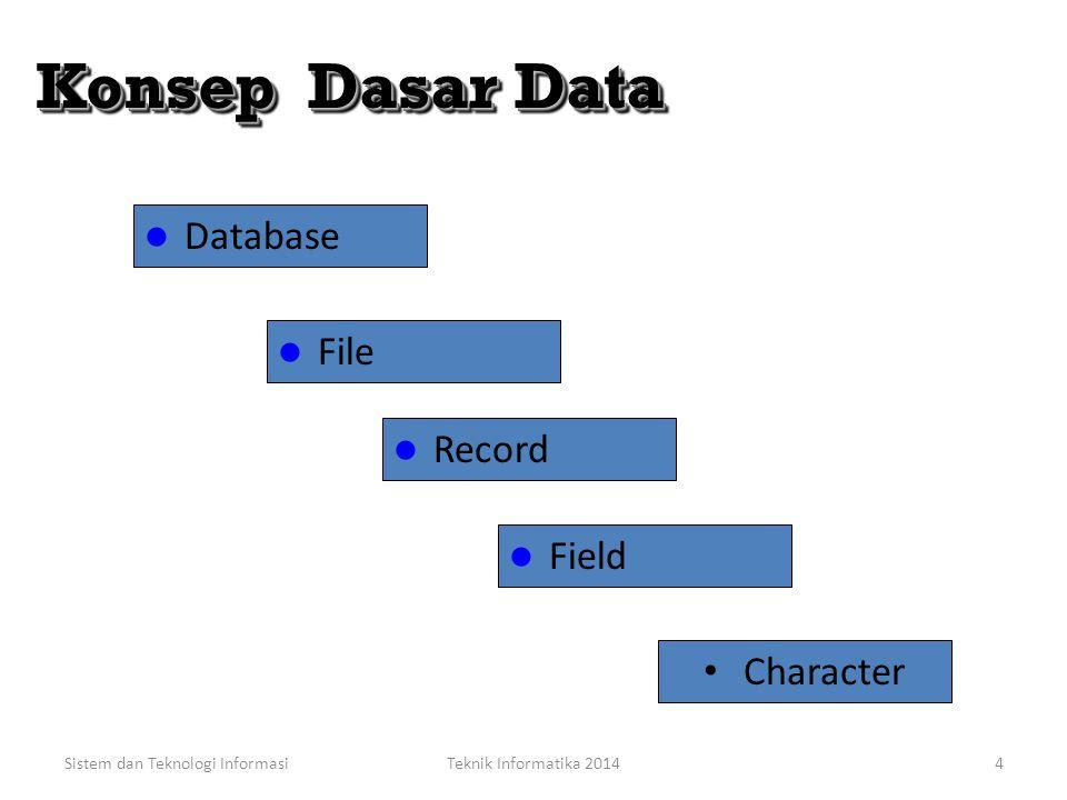 Konsep Dasar Data Database File Record Field Character