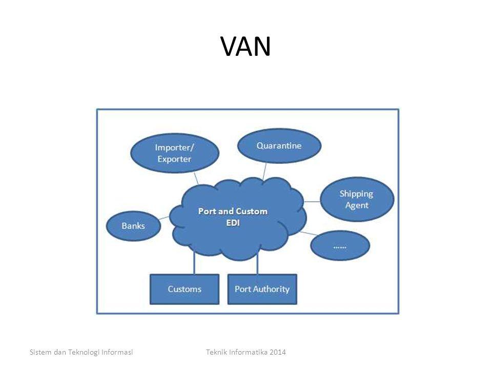 VAN Sistem dan Teknologi Informasi Teknik Informatika 2014