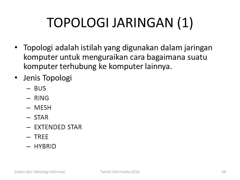 TOPOLOGI JARINGAN (1)