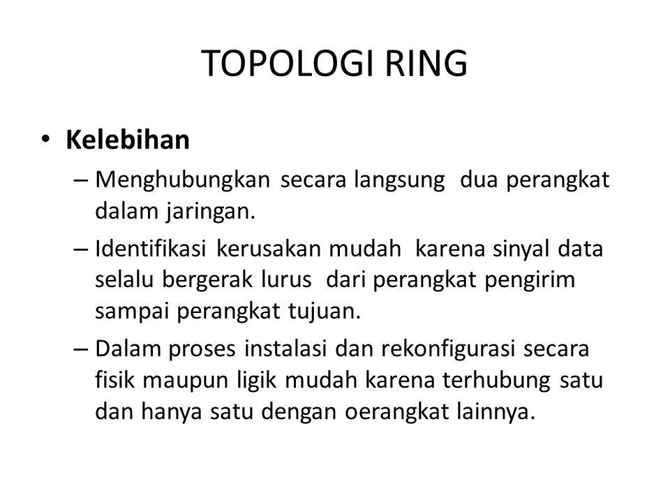 TOPOLOGI RING Kelebihan