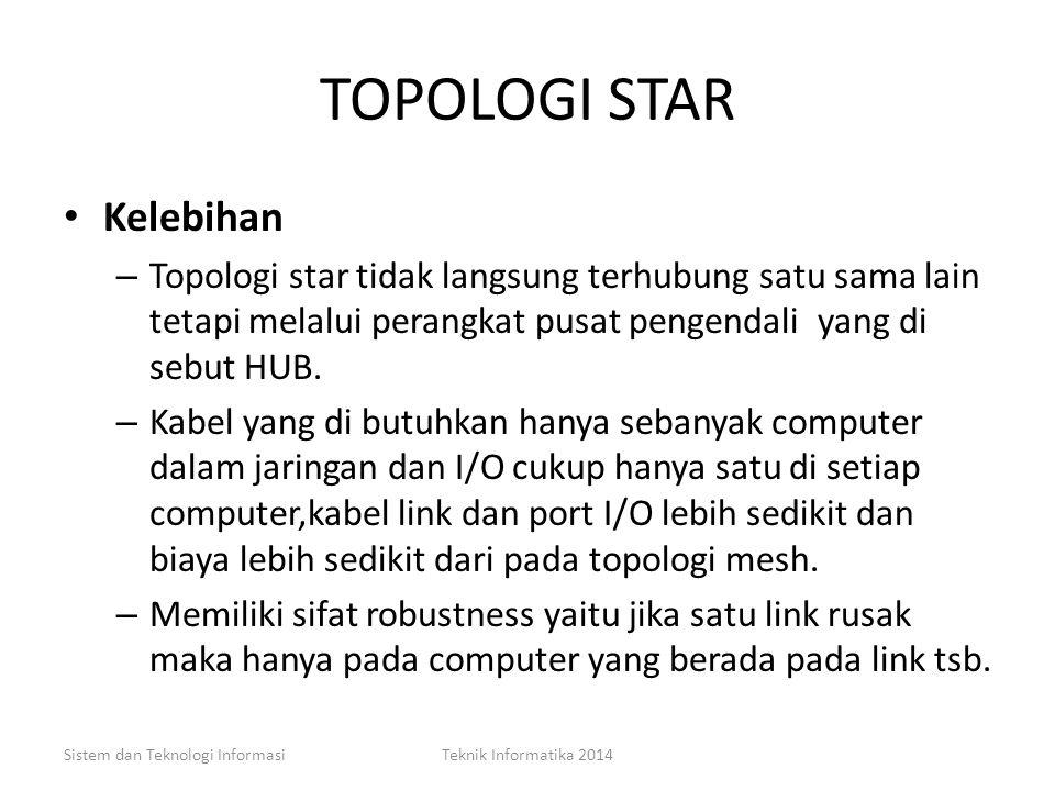 TOPOLOGI STAR Kelebihan