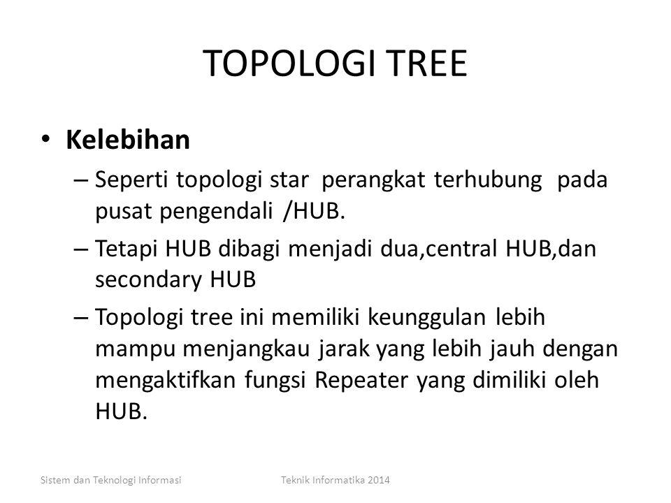 TOPOLOGI TREE Kelebihan