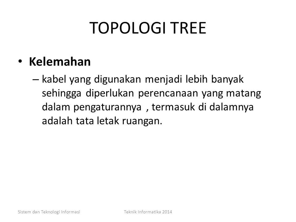 TOPOLOGI TREE Kelemahan