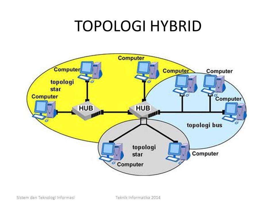 TOPOLOGI HYBRID Sistem dan Teknologi Informasi Teknik Informatika 2014