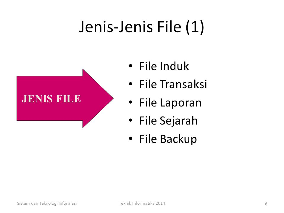 Jenis-Jenis File (1) File Induk File Transaksi File Laporan