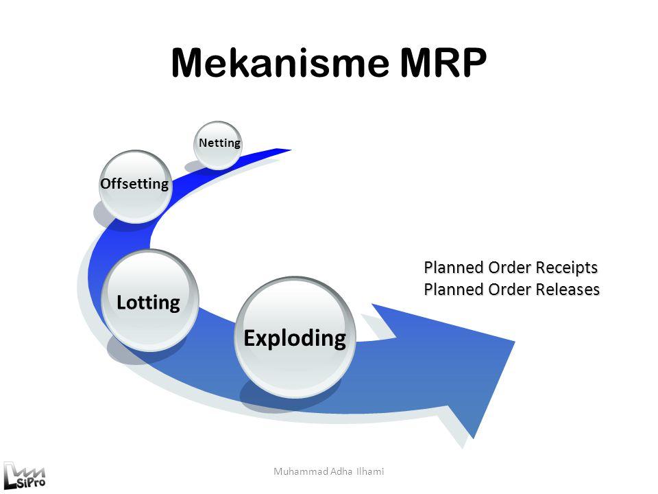 Mekanisme MRP Exploding Lotting Planned Order Receipts