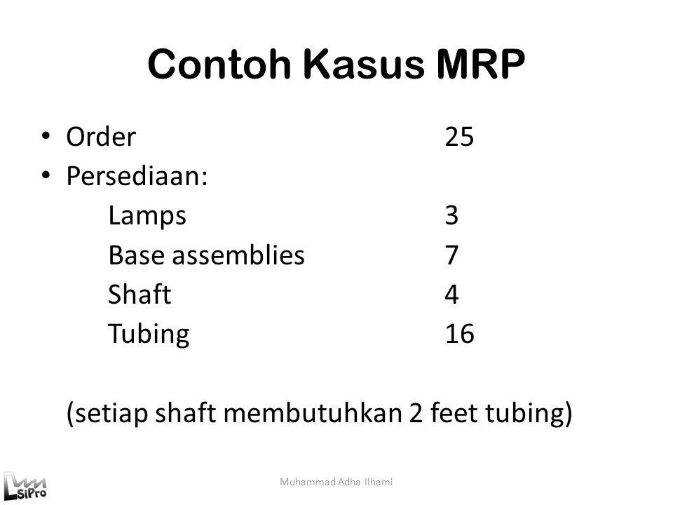 Contoh Kasus MRP Order 25 Persediaan: Lamps 3 Base assemblies 7
