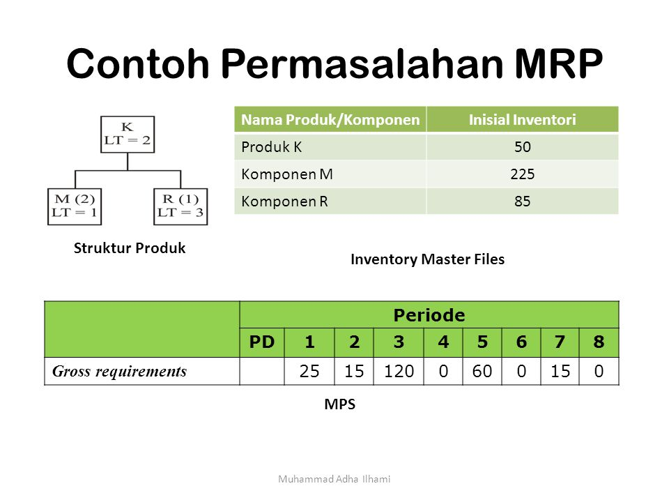 Contoh Permasalahan MRP