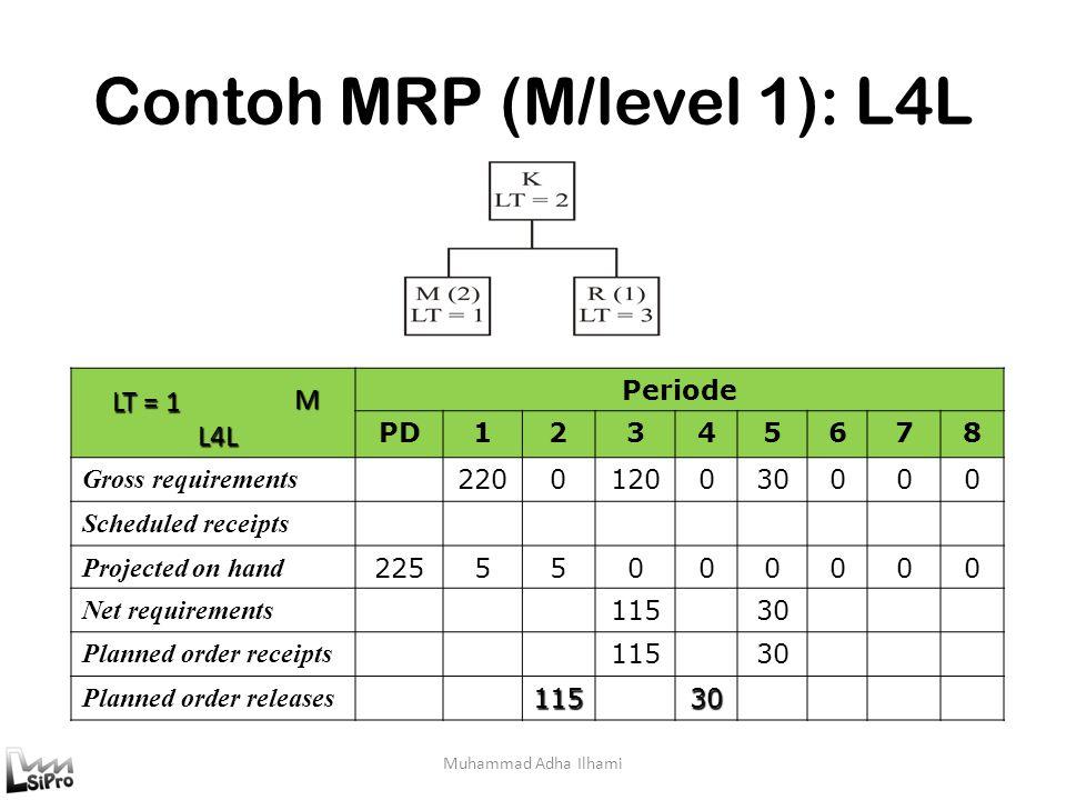 Contoh MRP (M/level 1): L4L