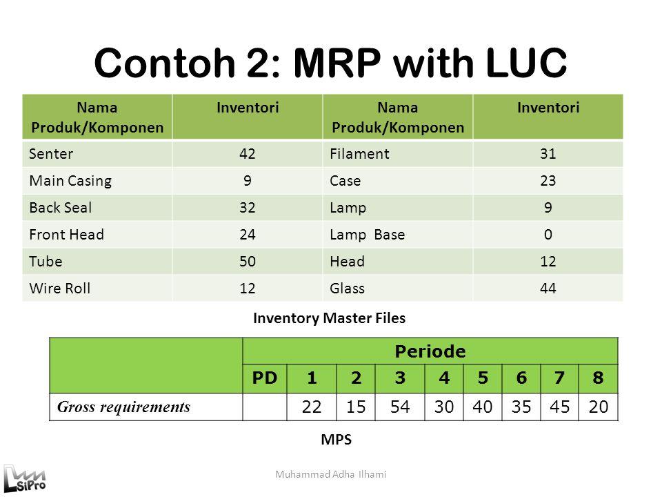Contoh 2: MRP with LUC Nama Produk/Komponen Inventori Senter 42