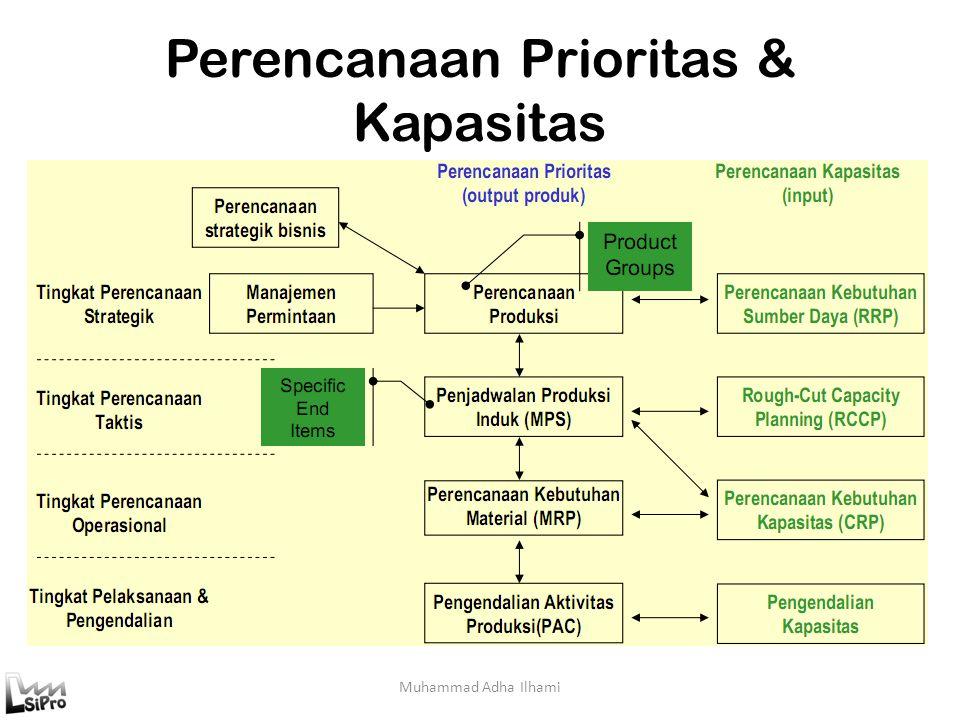 Perencanaan Prioritas & Kapasitas