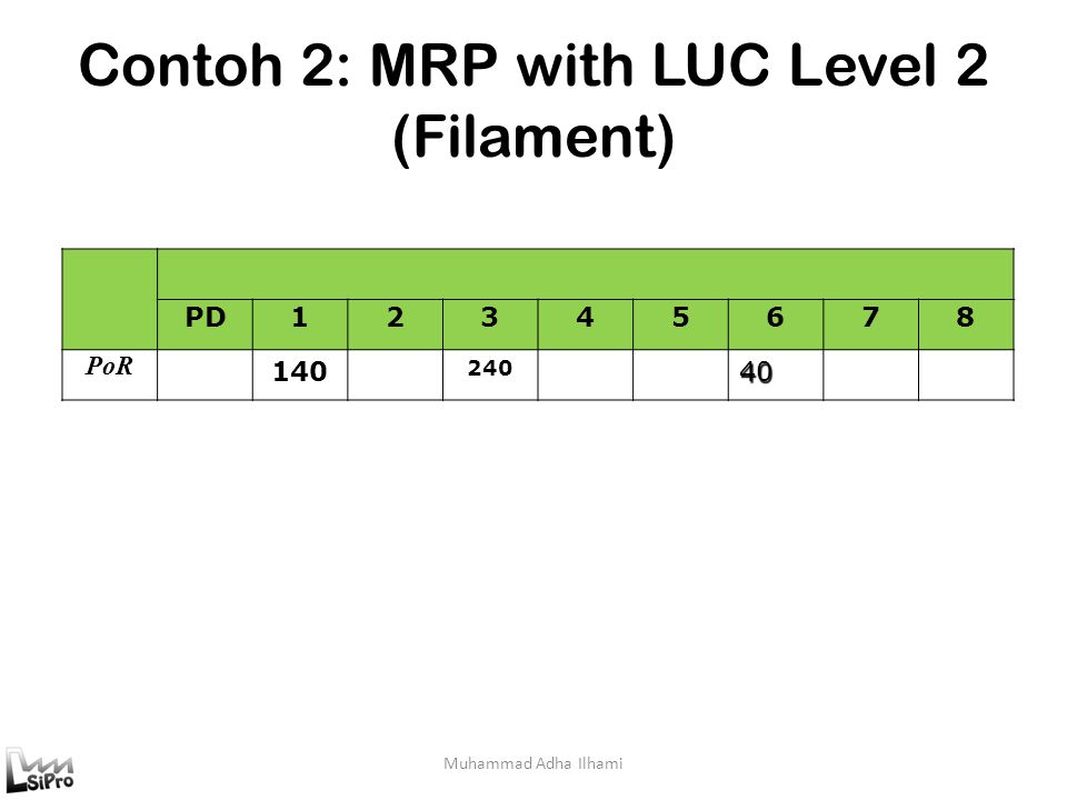 Contoh 2: MRP with LUC Level 2 (Filament)