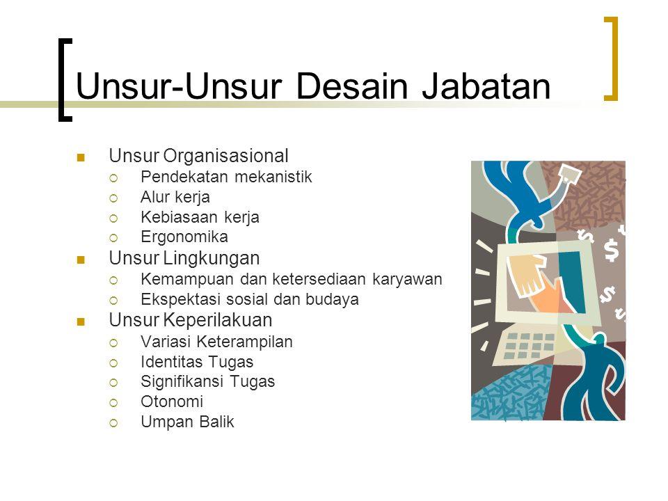 Unsur-Unsur Desain Jabatan