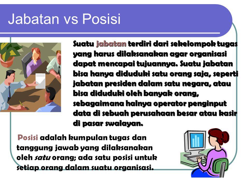 Jabatan vs Posisi