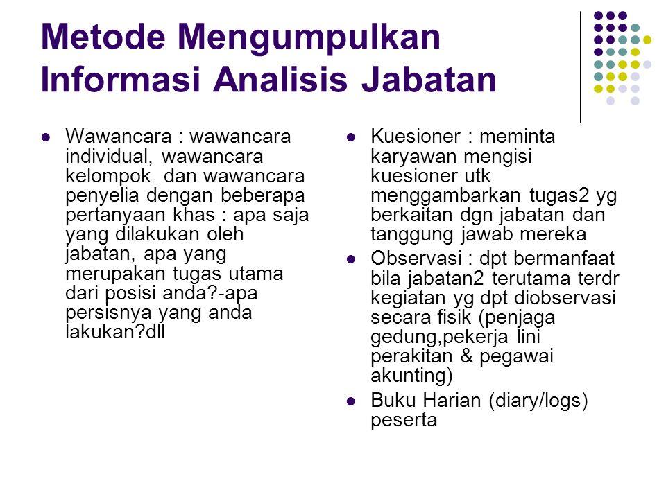 Metode Mengumpulkan Informasi Analisis Jabatan