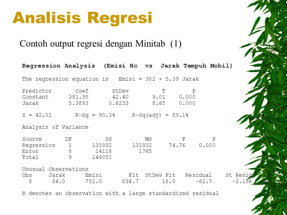 Analisis Regresi Contoh output regresi dengan Minitab (1)