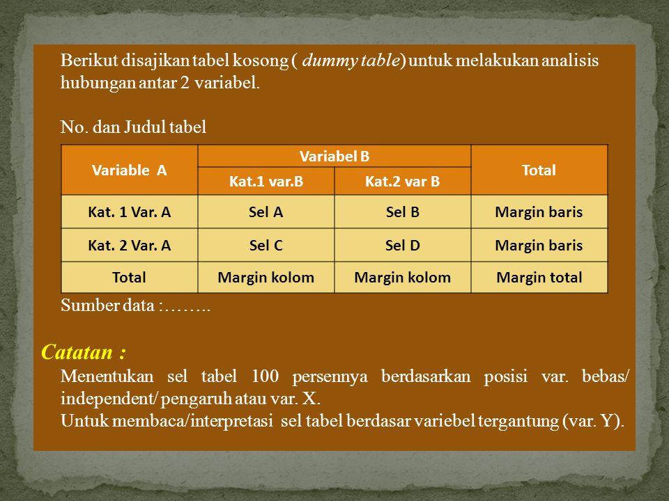 Berikut disajikan tabel kosong ( dummy table) untuk melakukan analisis hubungan antar 2 variabel.