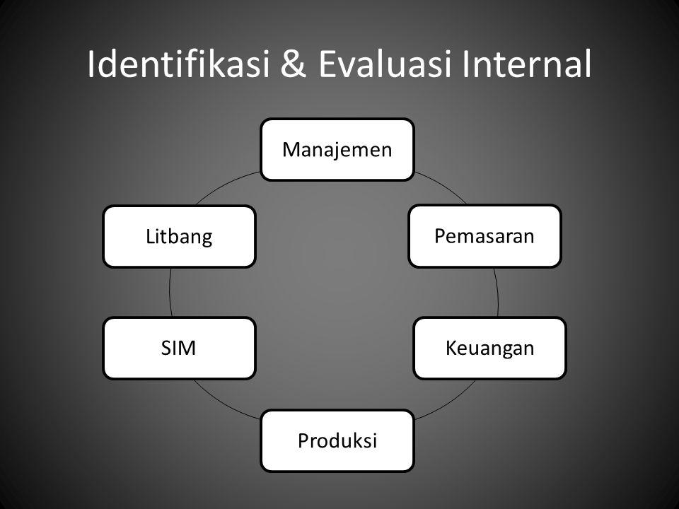 Identifikasi & Evaluasi Internal