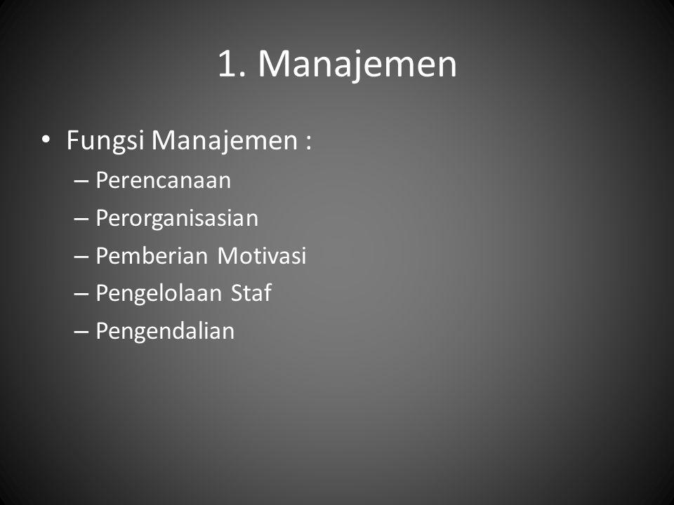 1. Manajemen Fungsi Manajemen : Perencanaan Perorganisasian