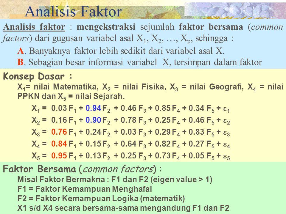 Analisis Faktor Analisis faktor : mengekstraksi sejumlah faktor bersama (common factors) dari gugusan variabel asal X1, X2, …, Xp, sehingga :