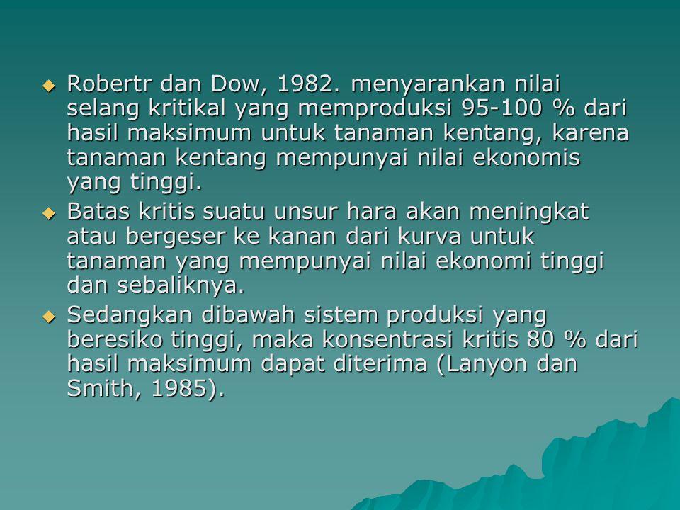 Robertr dan Dow, 1982. menyarankan nilai selang kritikal yang memproduksi 95-100 % dari hasil maksimum untuk tanaman kentang, karena tanaman kentang mempunyai nilai ekonomis yang tinggi.
