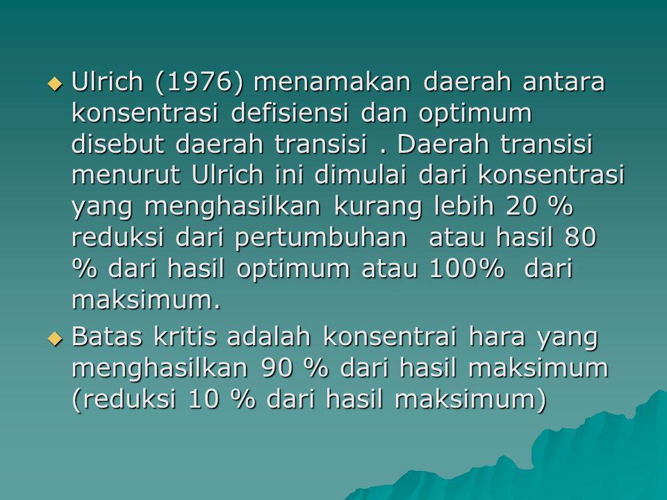Ulrich (1976) menamakan daerah antara konsentrasi defisiensi dan optimum disebut daerah transisi . Daerah transisi menurut Ulrich ini dimulai dari konsentrasi yang menghasilkan kurang lebih 20 % reduksi dari pertumbuhan atau hasil 80 % dari hasil optimum atau 100% dari maksimum.