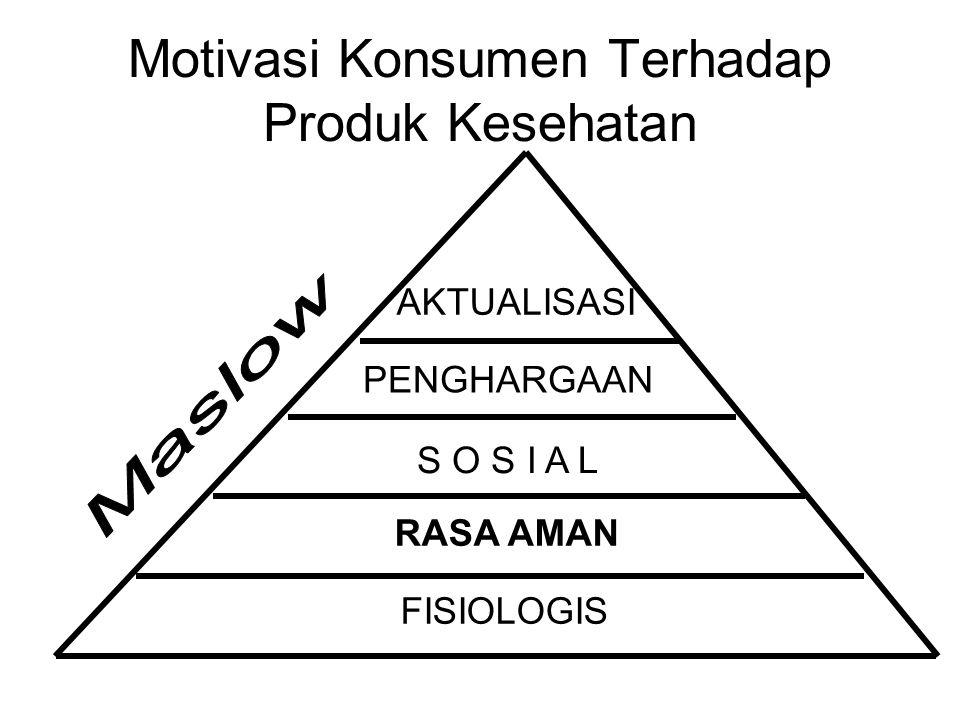 Motivasi Konsumen Terhadap Produk Kesehatan