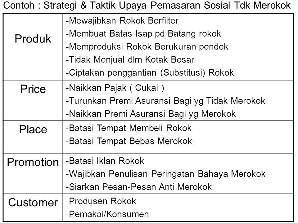 Contoh : Strategi & Taktik Upaya Pemasaran Sosial Tdk Merokok