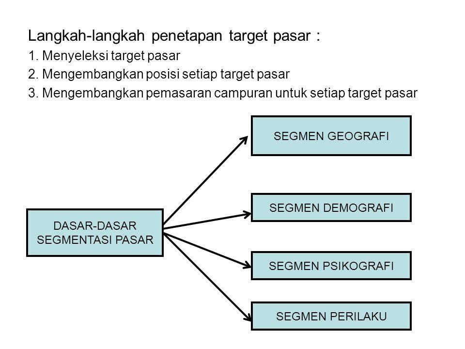 Langkah-langkah penetapan target pasar :