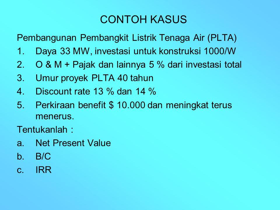 CONTOH KASUS Pembangunan Pembangkit Listrik Tenaga Air (PLTA)