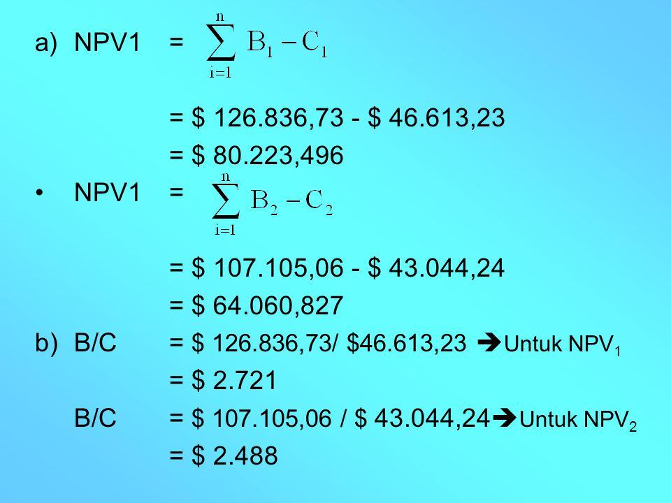 NPV1 = = $ 126.836,73 - $ 46.613,23. = $ 80.223,496. = $ 107.105,06 - $ 43.044,24. = $ 64.060,827.