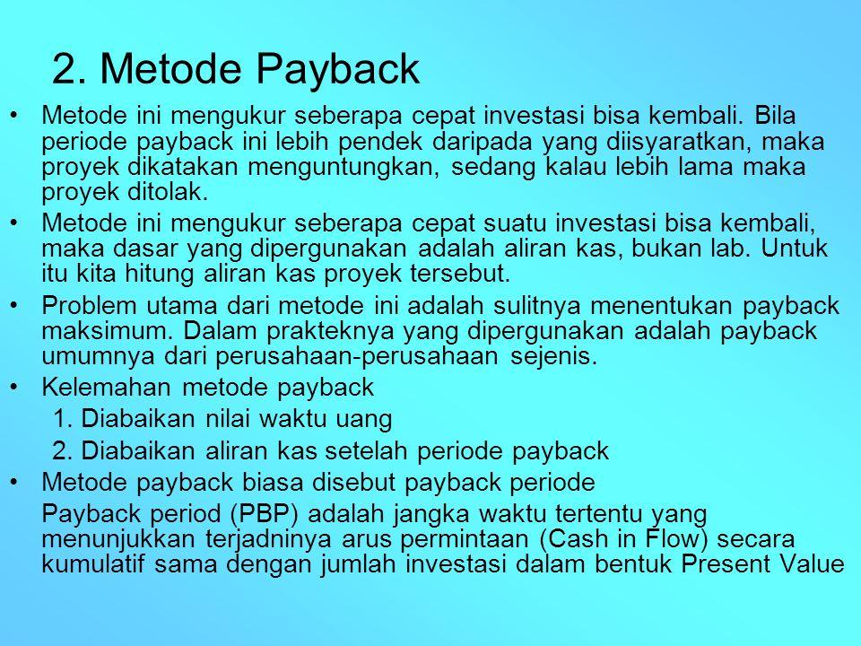2. Metode Payback