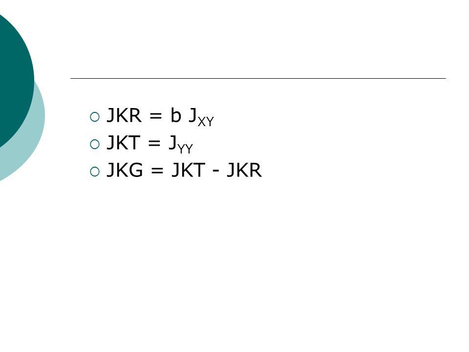 JKR = b JXY JKT = JYY JKG = JKT - JKR