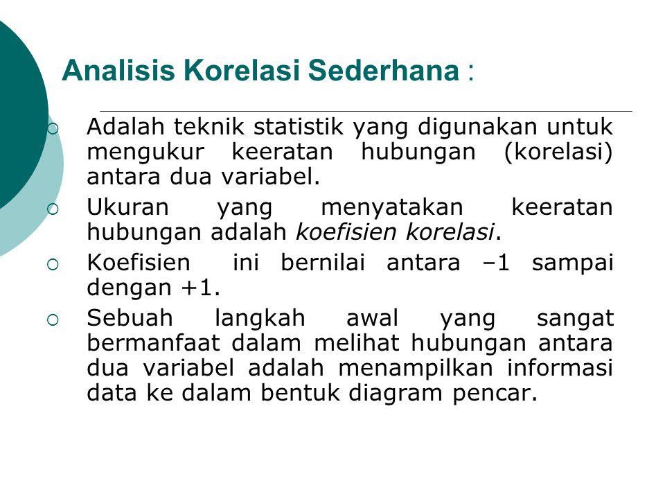 Analisis Korelasi Sederhana :