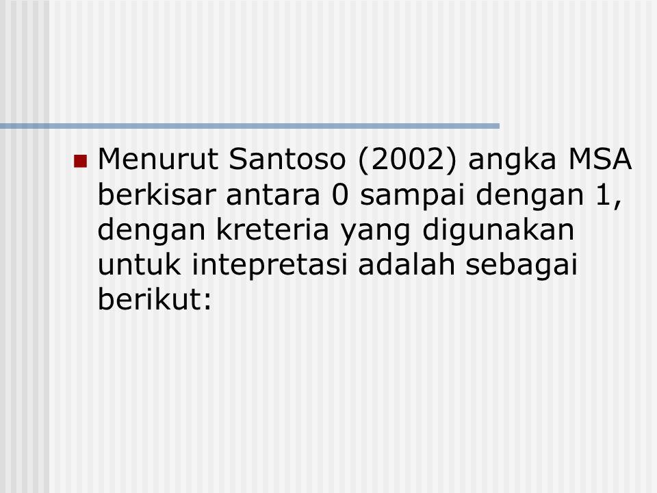 Menurut Santoso (2002) angka MSA berkisar antara 0 sampai dengan 1, dengan kreteria yang digunakan untuk intepretasi adalah sebagai berikut:
