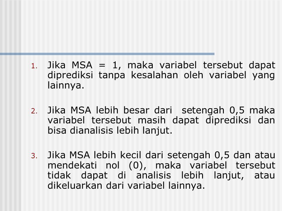 Jika MSA = 1, maka variabel tersebut dapat diprediksi tanpa kesalahan oleh variabel yang lainnya.