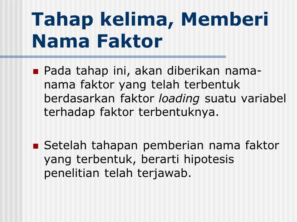Tahap kelima, Memberi Nama Faktor