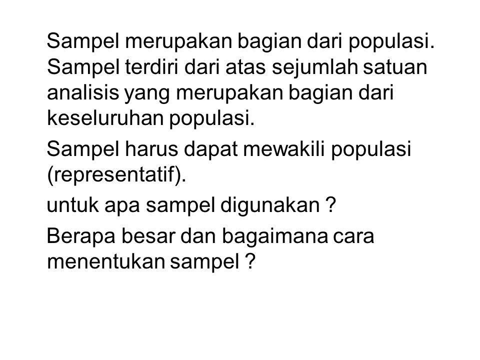Sampel merupakan bagian dari populasi