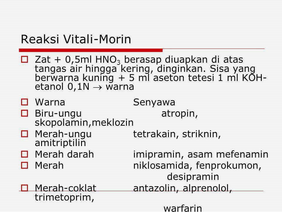 Reaksi Vitali-Morin