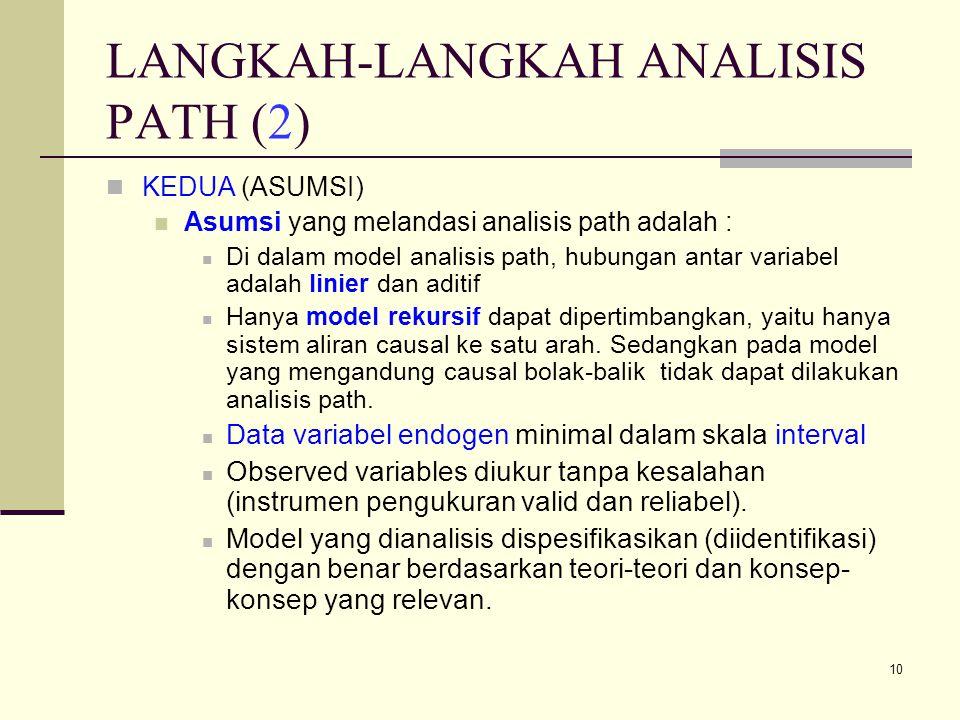 LANGKAH-LANGKAH ANALISIS PATH (2)