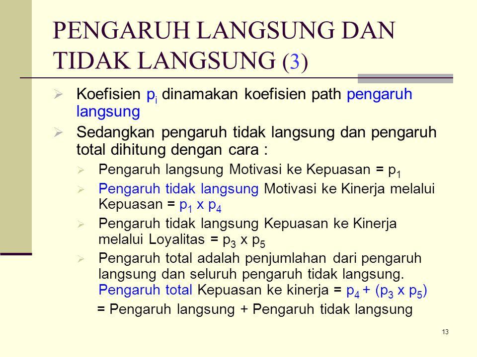PENGARUH LANGSUNG DAN TIDAK LANGSUNG (3)