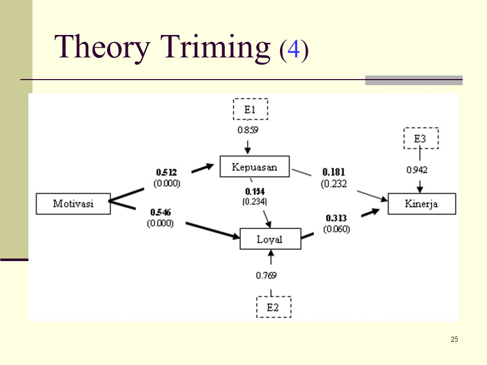 Theory Triming (4)