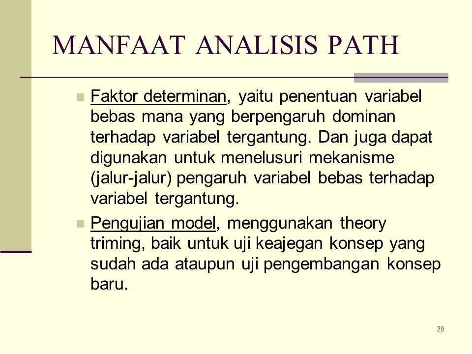 MANFAAT ANALISIS PATH