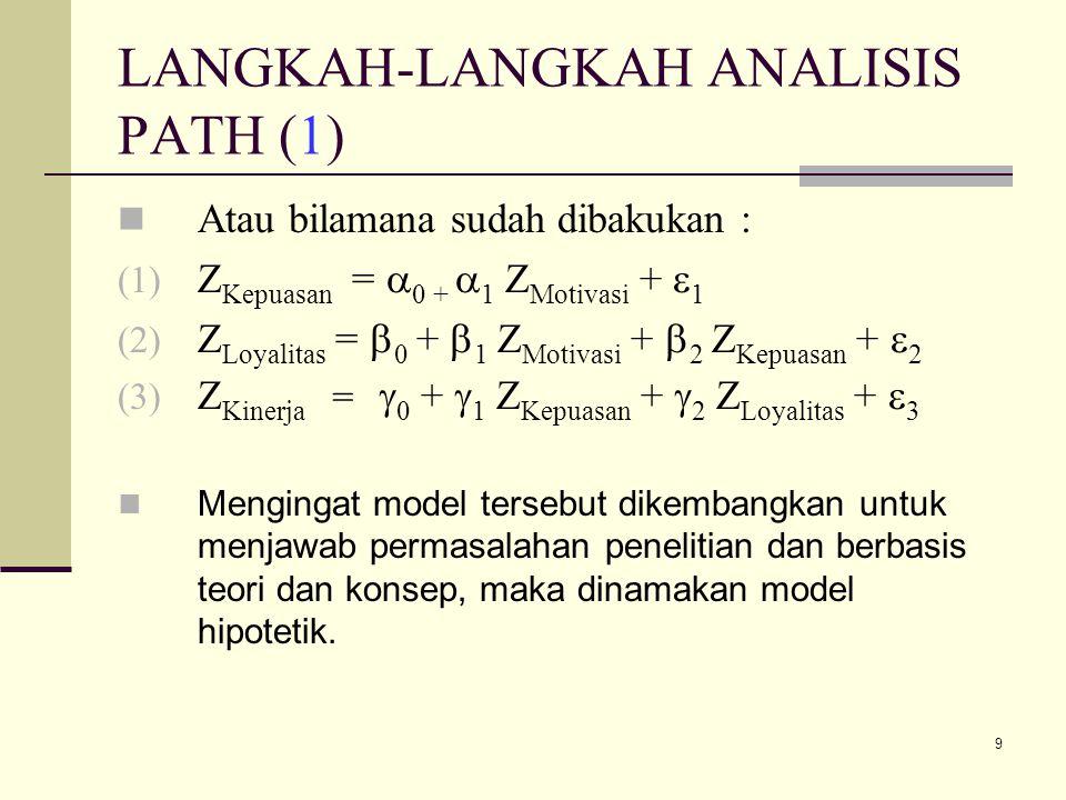 LANGKAH-LANGKAH ANALISIS PATH (1)