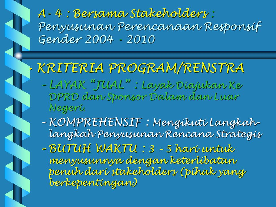 KRITERIA PROGRAM/RENSTRA